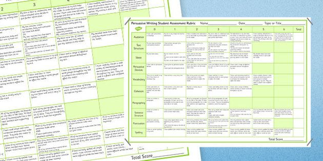 Persuasive Writing Student Assessment Rubric