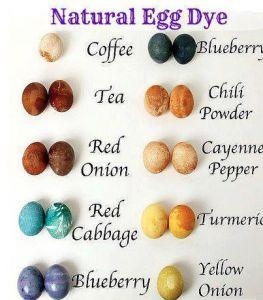 All natural Easter egg dyes