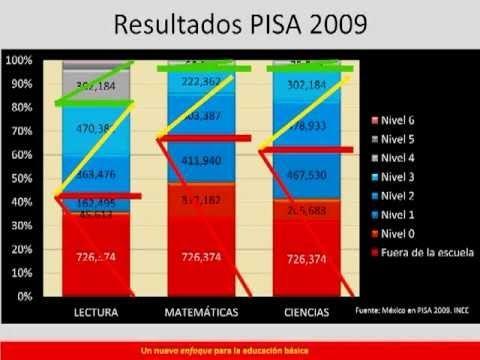 CONSEJOS TÉCNICOS ESCOLARES 2013-2014: UN NUEVO ENFOQUE PARA LA EDUCACIÓN BÁSICA - YouTube