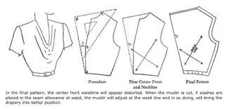 Bildresultat för cowl back dress pattern