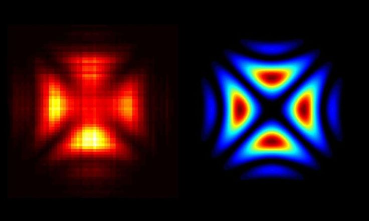 """The 'shape of the Universe' found? It resembles an ancient """"Solar Cross"""""""