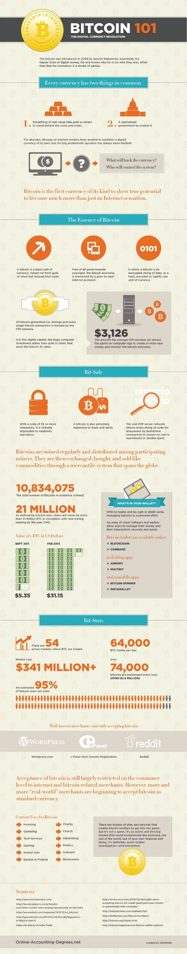 Everything you want to know about bitcoins #infographic #bitcoin