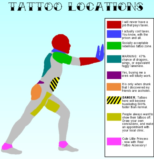 tattoo locations and their meanings. Apparently I'm a pretty princess and all you have to do is buy me a drink lol