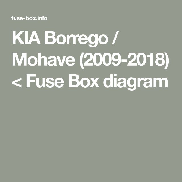 ad1528783cba2387e9ae9aa926310e23 kia borrego mohave (2009 2018) \u003c fuse box diagram car cars