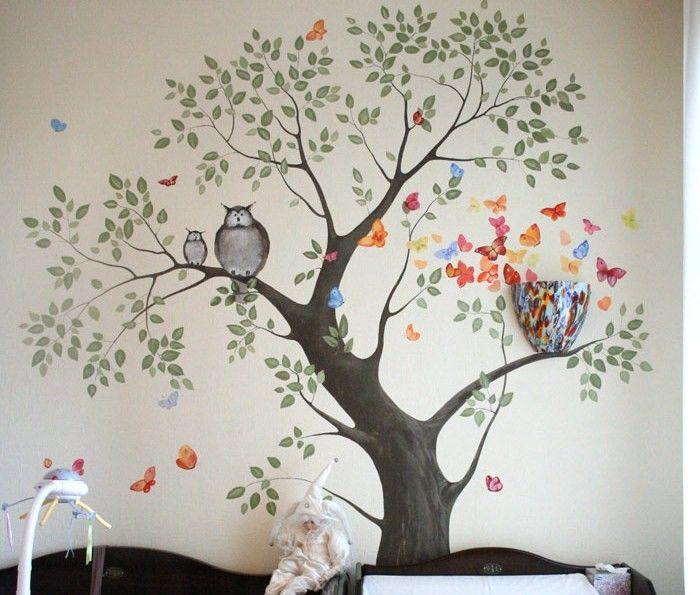 роспись стен барнаул