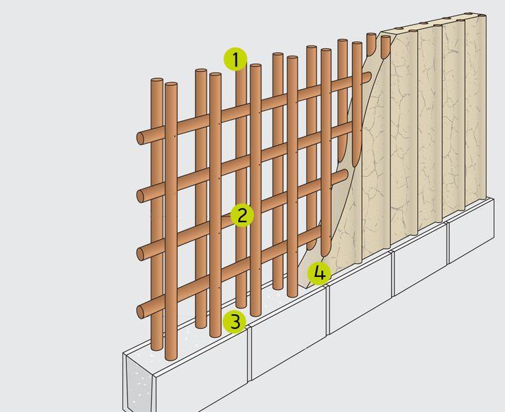 como fazer uma parede de pau a pique bamboo house construction and cabana. Black Bedroom Furniture Sets. Home Design Ideas
