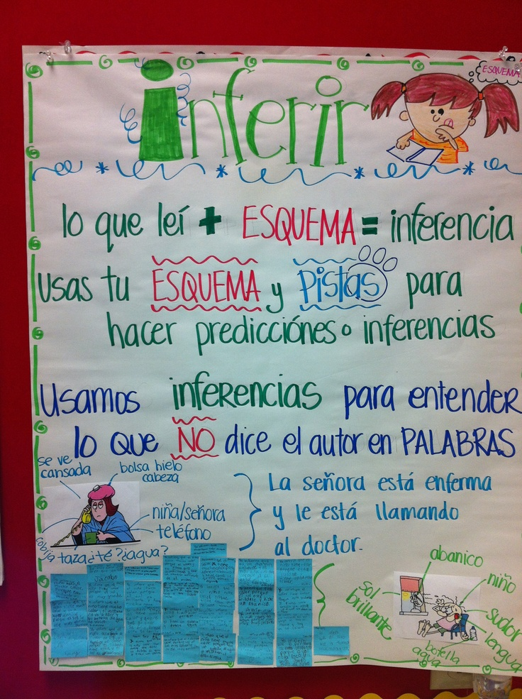 "Inferir- I don't know why, but I love the word ""esquema"". lol."