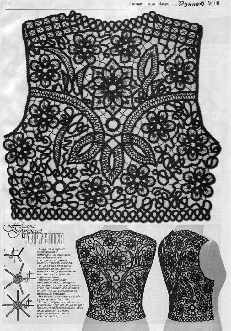 Romanian Point Lace crochet in Duplet magazine #100.