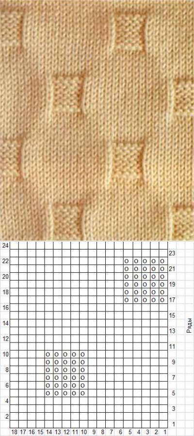 Interessantes Muster mit Stricknadeln