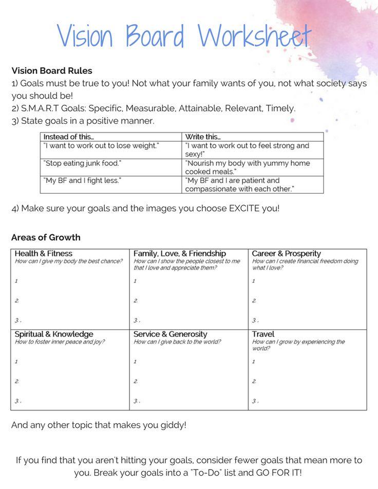 32+ Wedding vision board quiz information