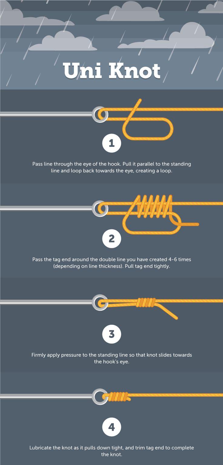 Uni Knot - Fishing Knot Encyclopedia
