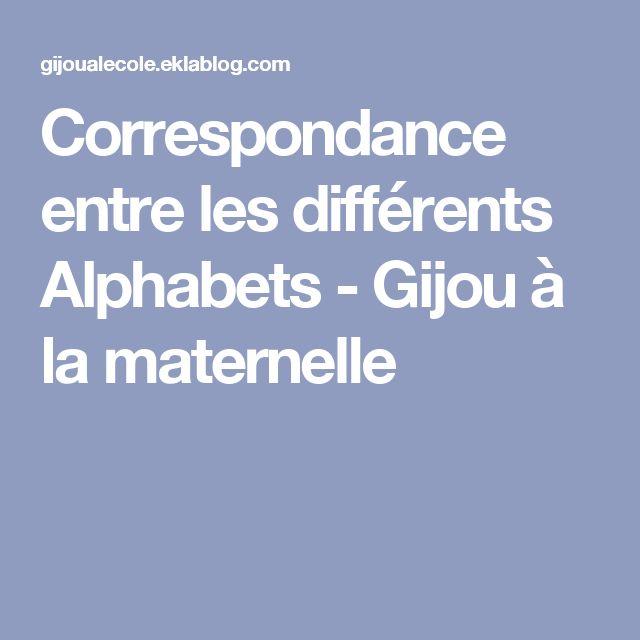 Correspondance entre les différents Alphabets - Gijou à la maternelle