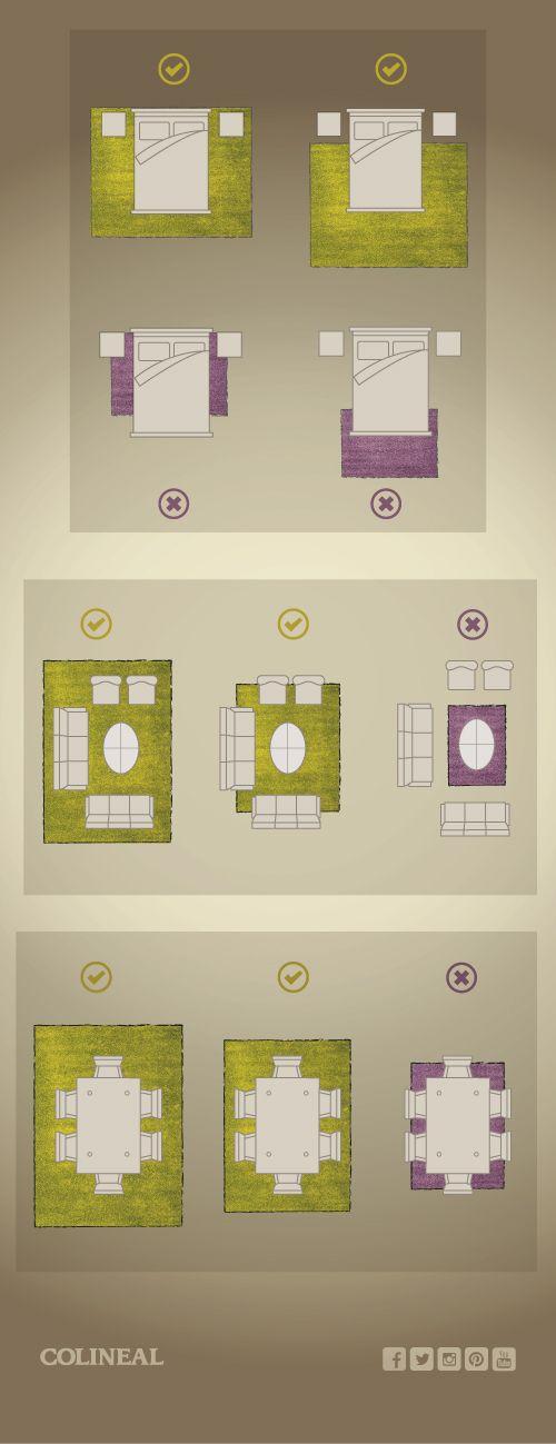 Aprende las formas correctas de colocar las #alfombras dentro de los distintos…