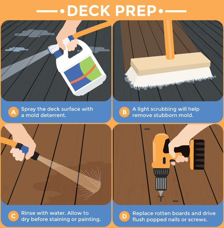 Painting vs. Staining Wood Decks Find Out the Pros and
