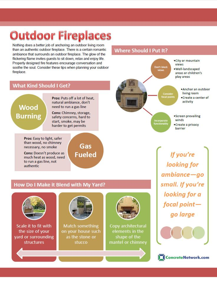 outdoor fireplace design guide: Backyard Ideas, Backyard Escapes, Outdoor Pool Patio, Backyard Fabulous, Fireplace Design, Design Guide, Outdoor Fireplaces, Fireplace Ideas