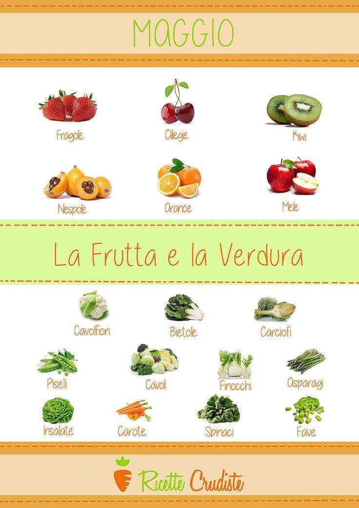 Frutta e verdura di maggio. #crudismo #vegan #rawfood #raw
