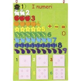 Pannello i mumeri - Un pannello in tessuto con 64 pezzi staccabili per imparare i numeri, l'addizione e la sottrazione.  I pezzi possono essere staccati e riattacati all'infinito grazie agli inserti in velcro.  Il pannello può essere attaccato al muro o utilizzato per terra.