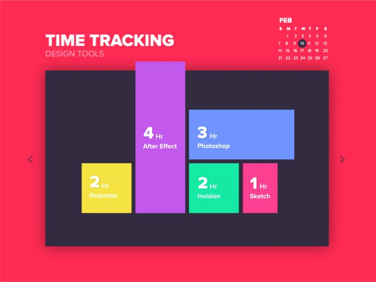 Hello there,    This is a rebound of a previous shot of mine, the Designer Time Tracking App. It's a different way to display how much time you spend on each design tool and your productivity rate....