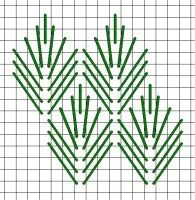 Leaf needlepoint stitch. A picture, graph, how to work this stitch, how difficult and other names are included on this page.