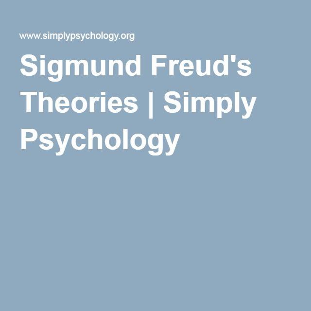 sigmund freids psychodynamic theory Theory sigmund freud (1856-1939) psychic determinism.