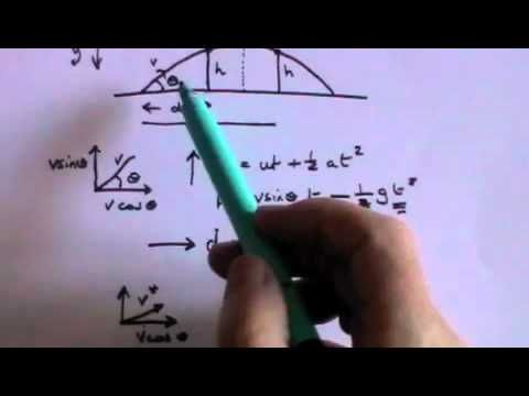 Momentum in 2D - A Level Physics - YouTube