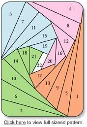 Iris folding pattern.