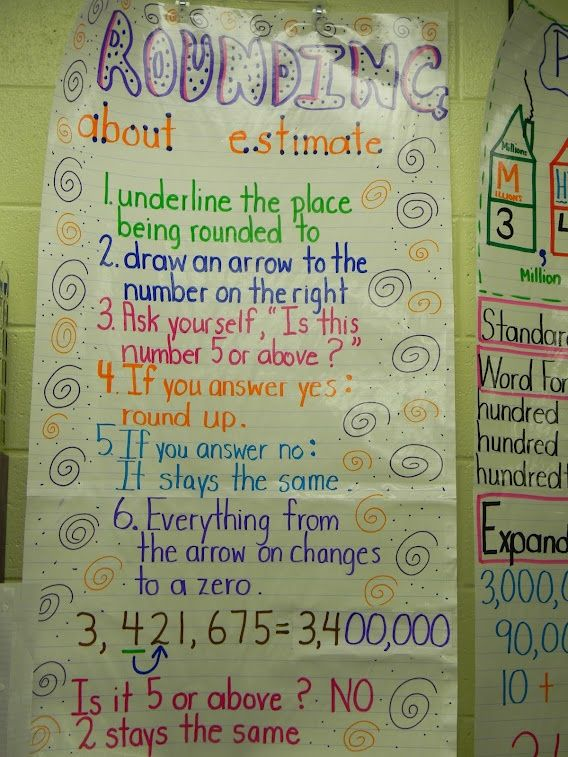 Charts Pinterest Rounding Anchor Chart Rounding and Anchor Charts