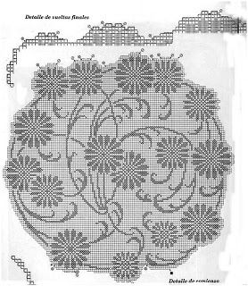 PORTAL OF crochets