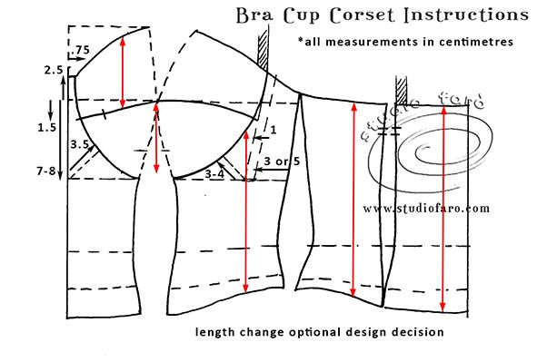 Corse _ construcción Copa - http://www.studiofaro.com/introductory/cbpd-corset-block-and-pattern-development