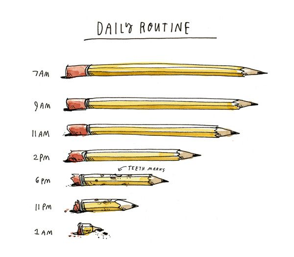 The Psychology of Writing and the Cognitive Science of the Perfect Daily Routine   Brain Pickings