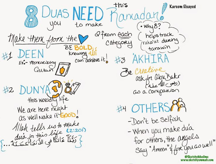 8 Dua's for Ramadan - Kareem Elsayed