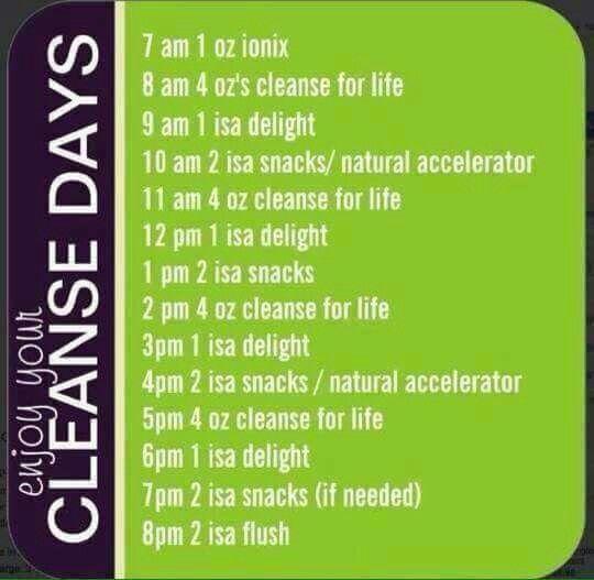 Hourly Cleanse Day Schedule Isagenix Pinterest
