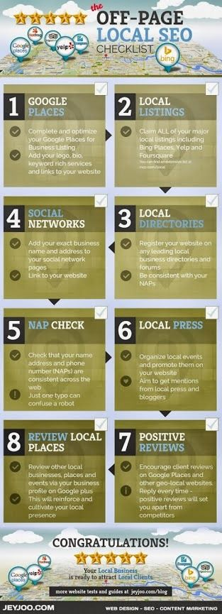 Retrouvez dans cette infographie 8 actions SEO off-page à mener pour votre site E-commerce.