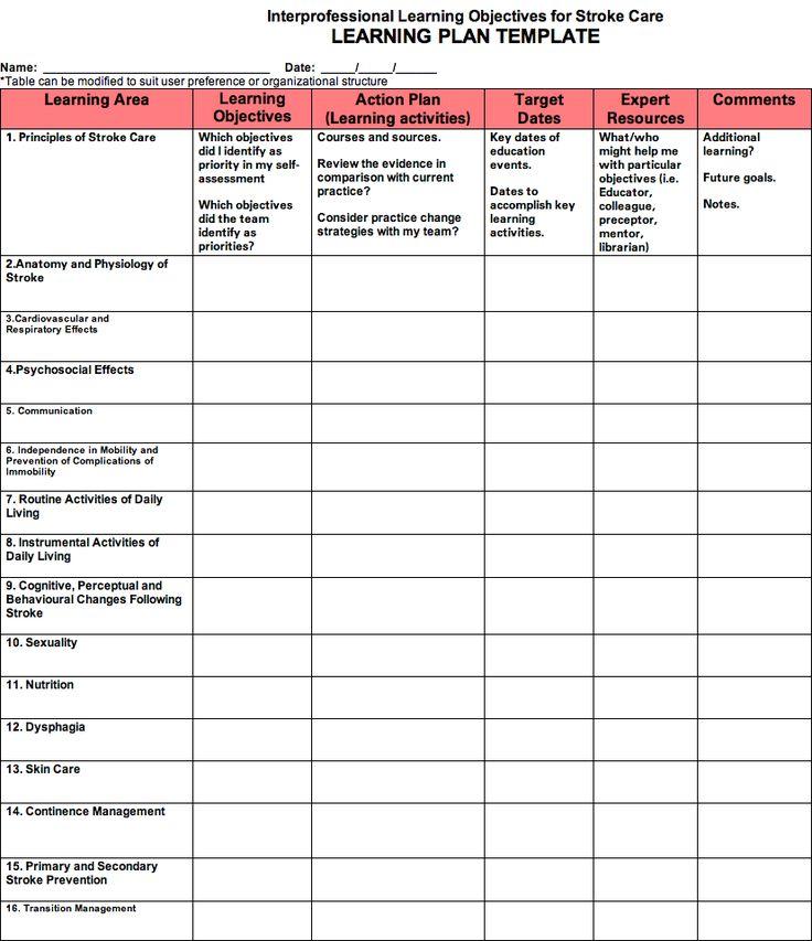 Blank Nursing EDUCATION Care Plan Template | Nursing Care Plan ...