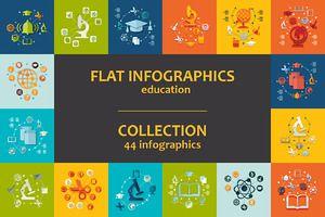 44 EDUCATION FLAT infographics