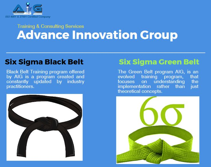 Find advance Innovation group services in a glance here.