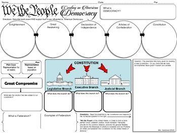 Path to US Democracy Graphic Organizer