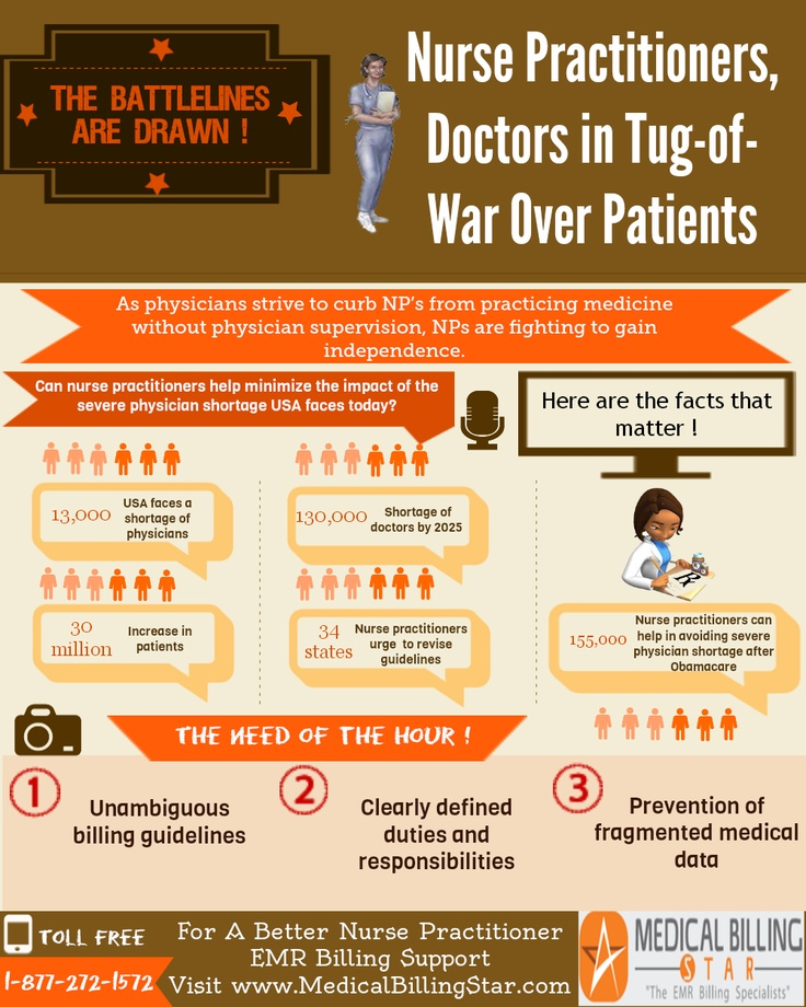 The Face-Off Between Doctors And Nurse Practitioners !  http://www.medicalbillingstar.com/blog/the-face-off-between-doctors-and-nurse-practitioners/