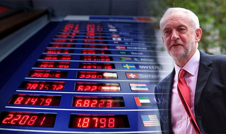 Pound to euro exchange rate: Sterling climbs back as Labour closes gap in election polls