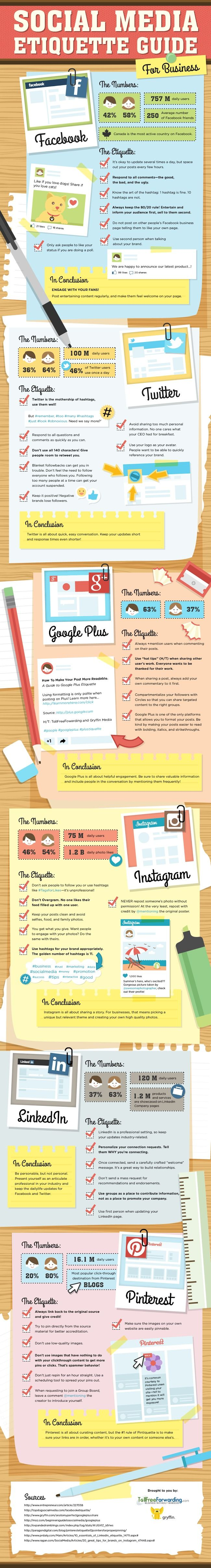 GooglePlus, Twitter, Instagram, Facebook, Pinterest - Social Media Etiquette Guide For Business - #infographic