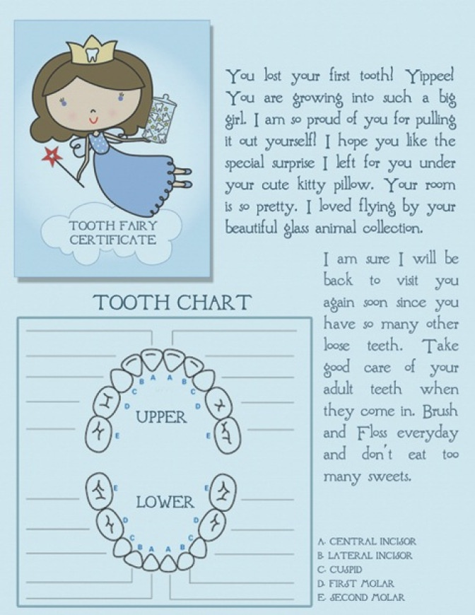 That's a cool way to keep track of all the lost baby teeth - check them off as they go.