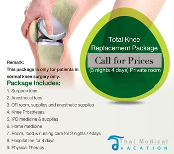 "The goal of our Total knee replacement surgery ""TKR"" is to resurface the bad parts of your knee joints to relieve pain that has not been controlled by other treatments. Prices start at..."