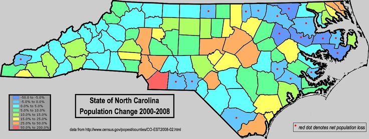 North Carolina Population Change 2000 to 2008