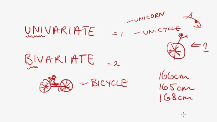 Maths Tutorial: Univariate and Bivariate Data