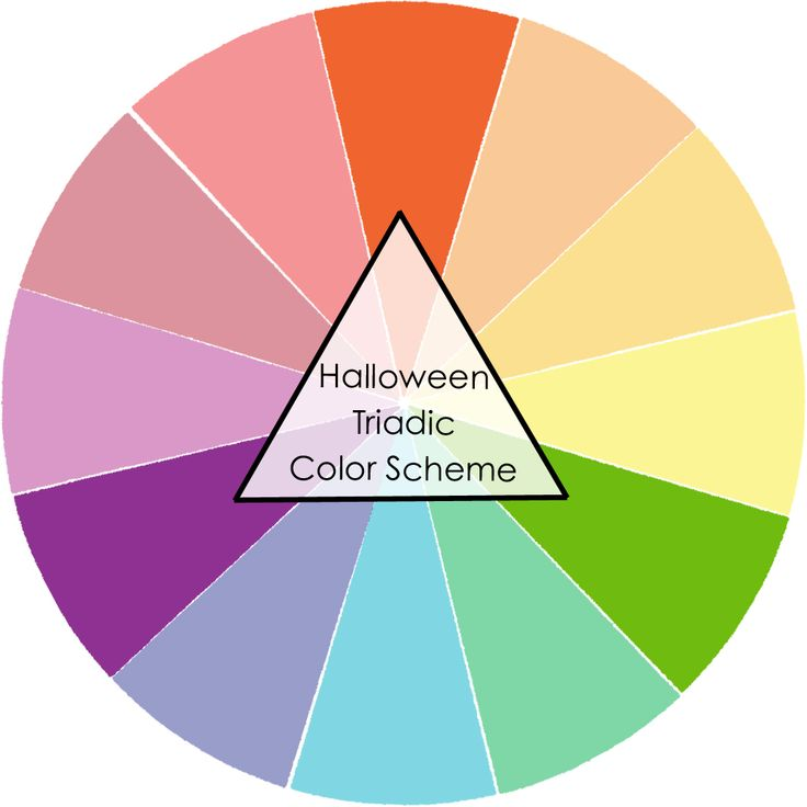 11 Pastel Paint Colors: Color Codes, Coral Color Schemes And Color Theory