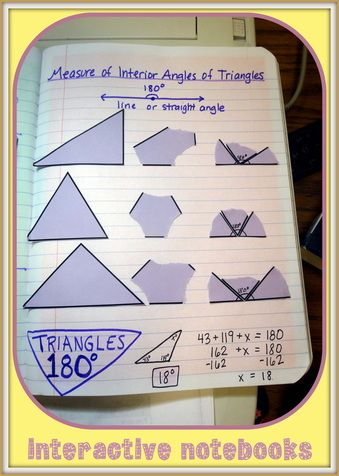Triangle Measurement Interactive Notebook Page - showing proof that the interior angles of a triangle have a sum of 180 degrees. So much better than just telling students. Show the proof.