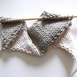 Les entrelacs sont un type de motif tissé réalisable pour un pull ou une couverture par exemple. Chacune des pièces est réalisée en jersey endroit sur 10 mailles.
