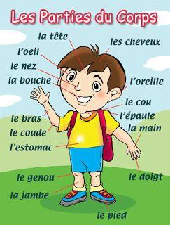 Français pour souris: Jeux pour pratiquer les parties du corps