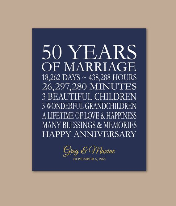 Anniversary Gifts By Years Married: 50th Anniversary Gift For Parents 50 Years Married 50th