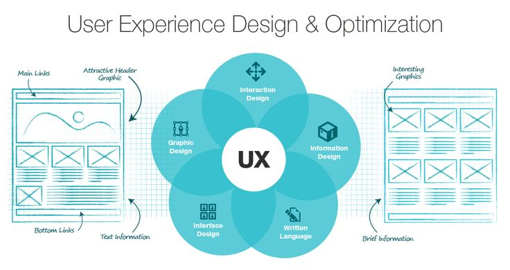 เมื่อประสบการณ์ผู้บริโภคนั้นออกแบบได้ ทำไมเราจึงไม่ออกแบบมัน : Consumer Experience Design